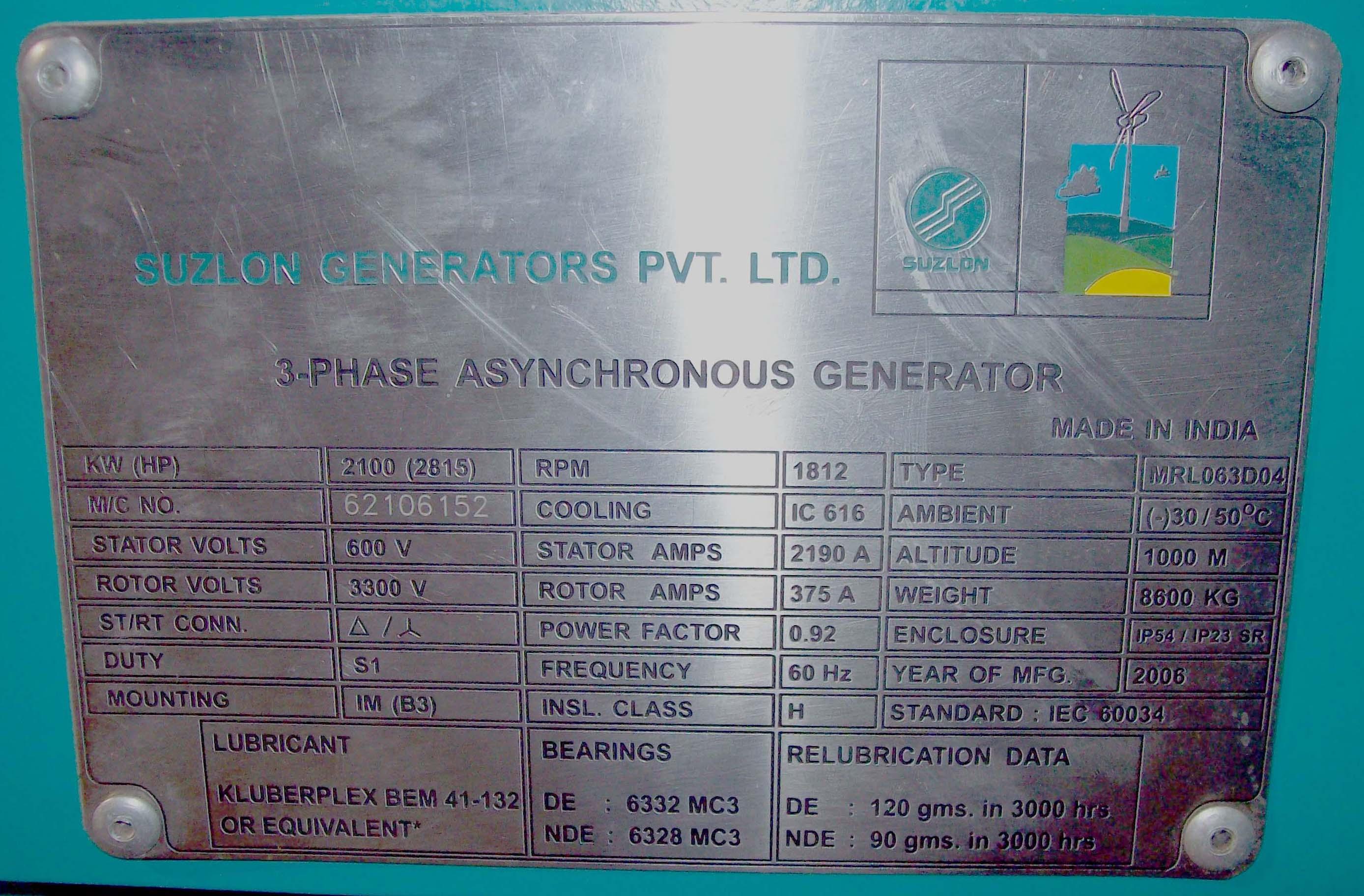 part ic diagram suzlon 3 phase asynchronous generator nameplate wind  suzlon 3 phase asynchronous generator nameplate wind