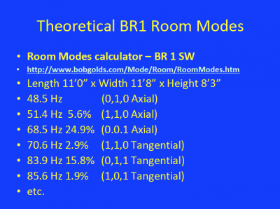 Theoretical BR1 room modes