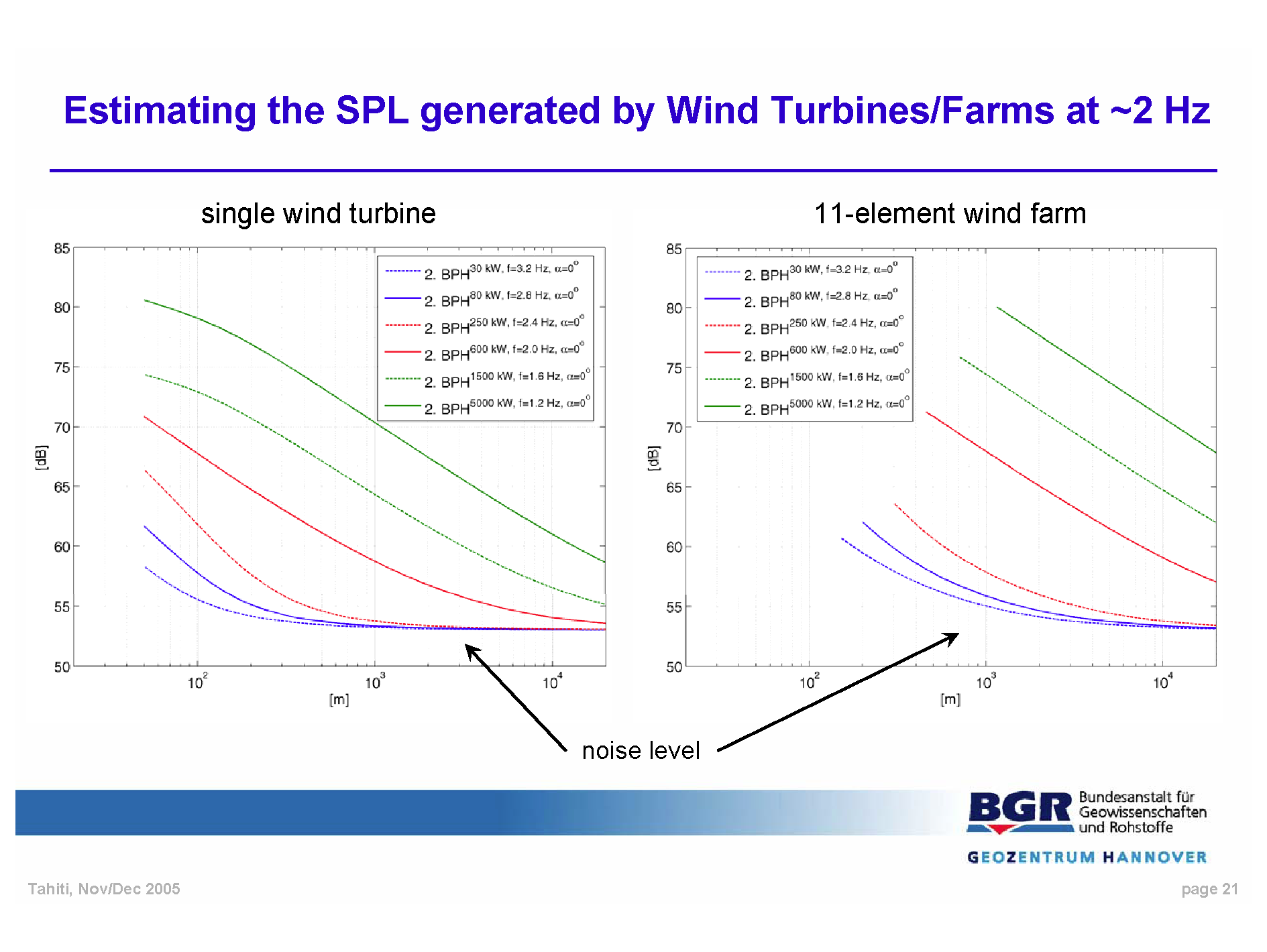 Inaudible Noise Of Wind Turbines Energy Impacts And Issues Windpowerdiagrampng Download Original Document The